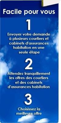 Agence en assurance habitation demande en ligne gratuite for Assurance maison quebec